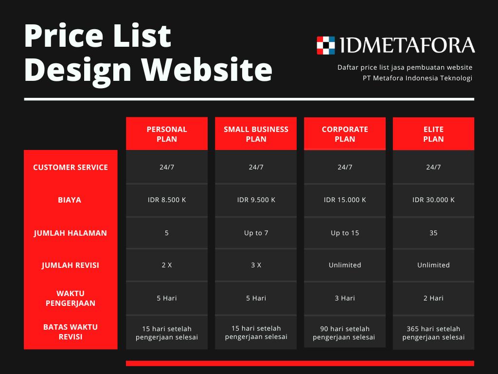 Price list harga jasa pembuatan website IDMETAFORA